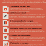 7 Steps to Accelerate Your Writing Productivity [Infographic]
